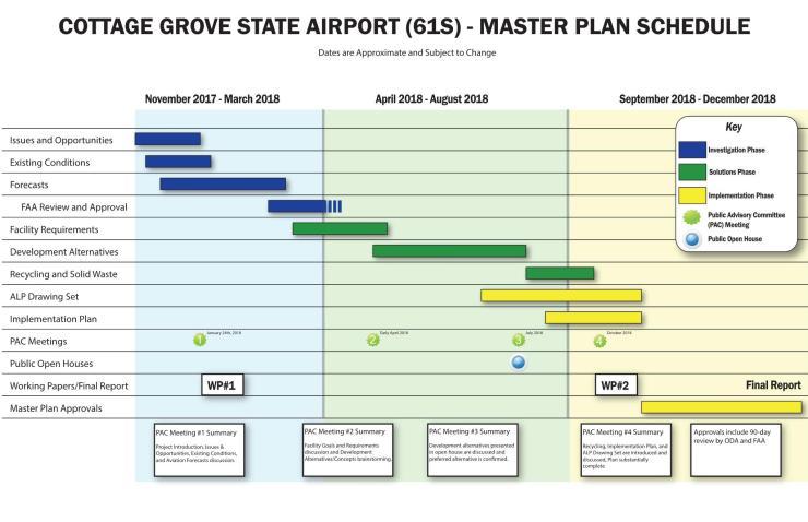 Cottage Grove Schedule